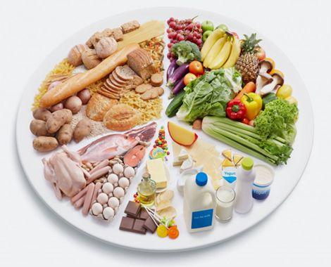 Alimentazione dell'atleta: Istruzioni per l'uso